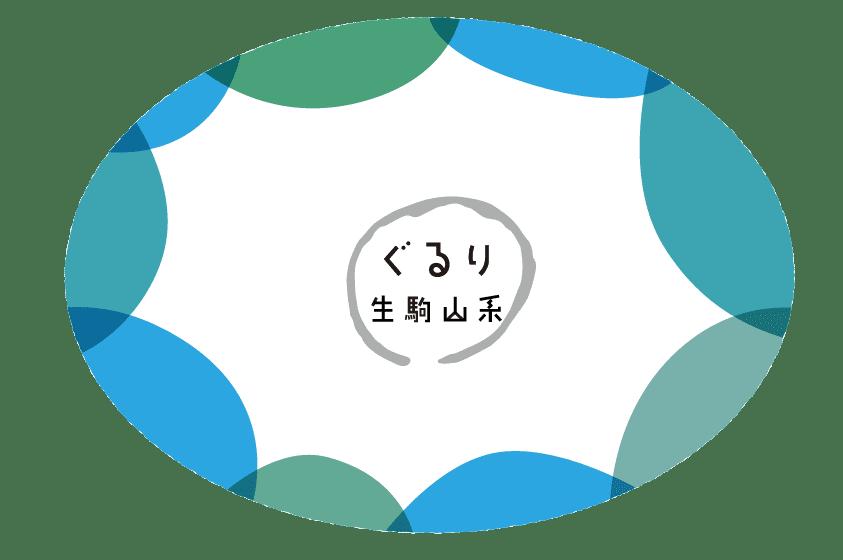 ぐるり生駒山系